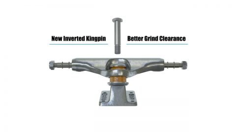 NEW Independent MiD Trucks OUT NOW   Independent Trucks